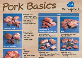 Pork Basics
