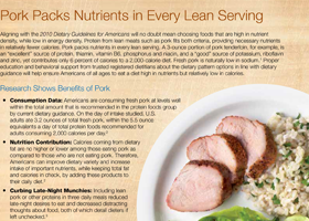 Pork Packs Nutrients in Every Lean Serving