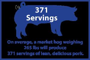 371-lbs-of-pork