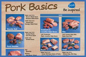 pork-basics